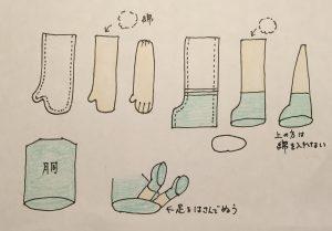 人形の型紙
